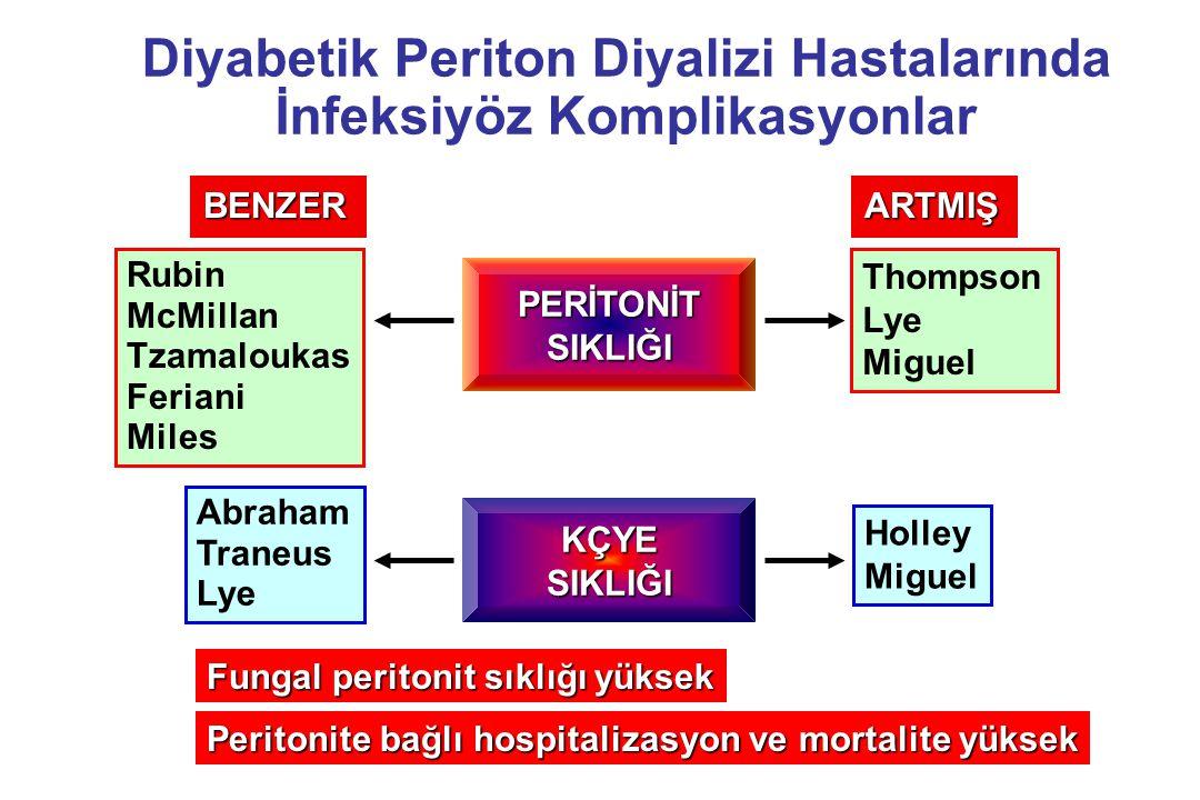 Diyabetik Periton Diyalizi Hastalarında İnfeksiyöz Komplikasyonlar