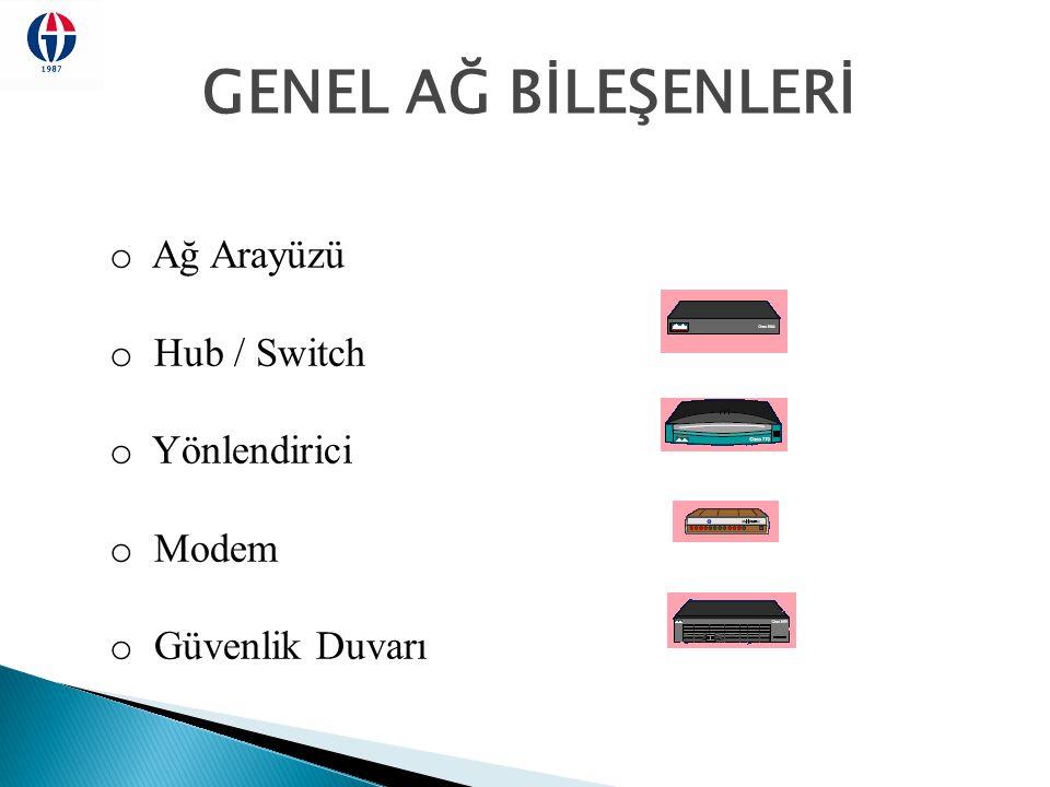 GENEL AĞ BİLEŞENLERİ Ağ Arayüzü Hub / Switch Yönlendirici Modem