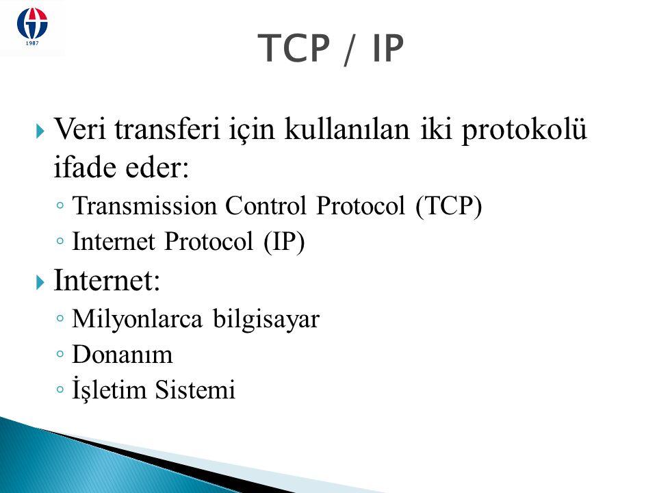 TCP / IP Veri transferi için kullanılan iki protokolü ifade eder: