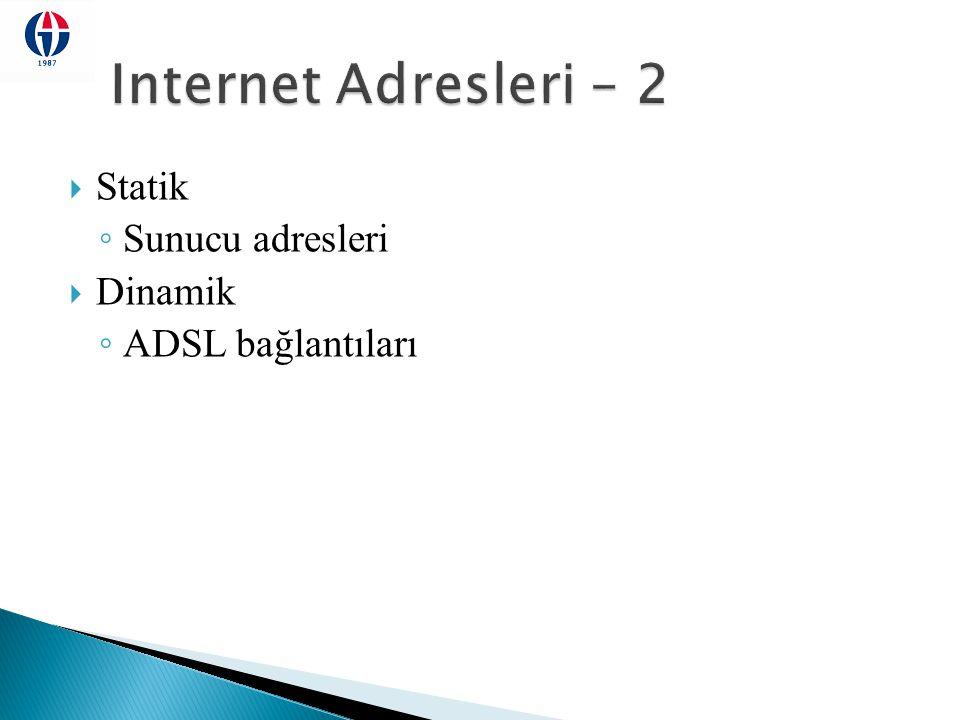 Internet Adresleri – 2 Statik Sunucu adresleri Dinamik