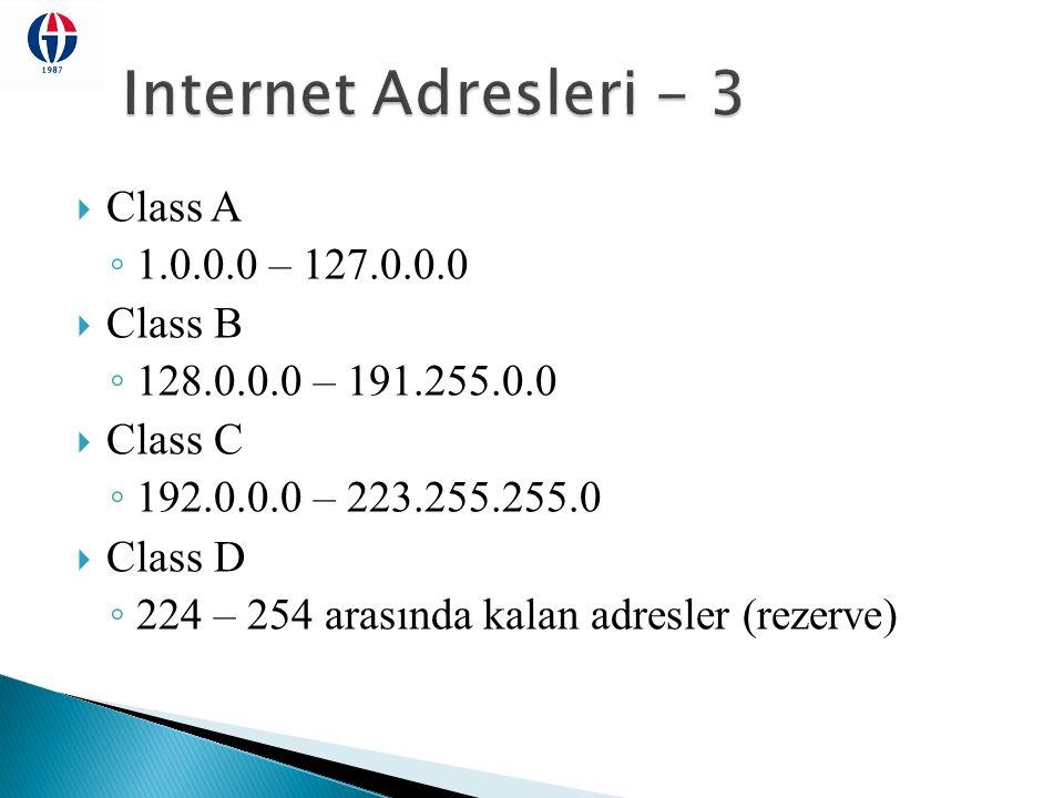 Internet Adresleri - 3 Class A 1.0.0.0 – 127.0.0.0 Class B