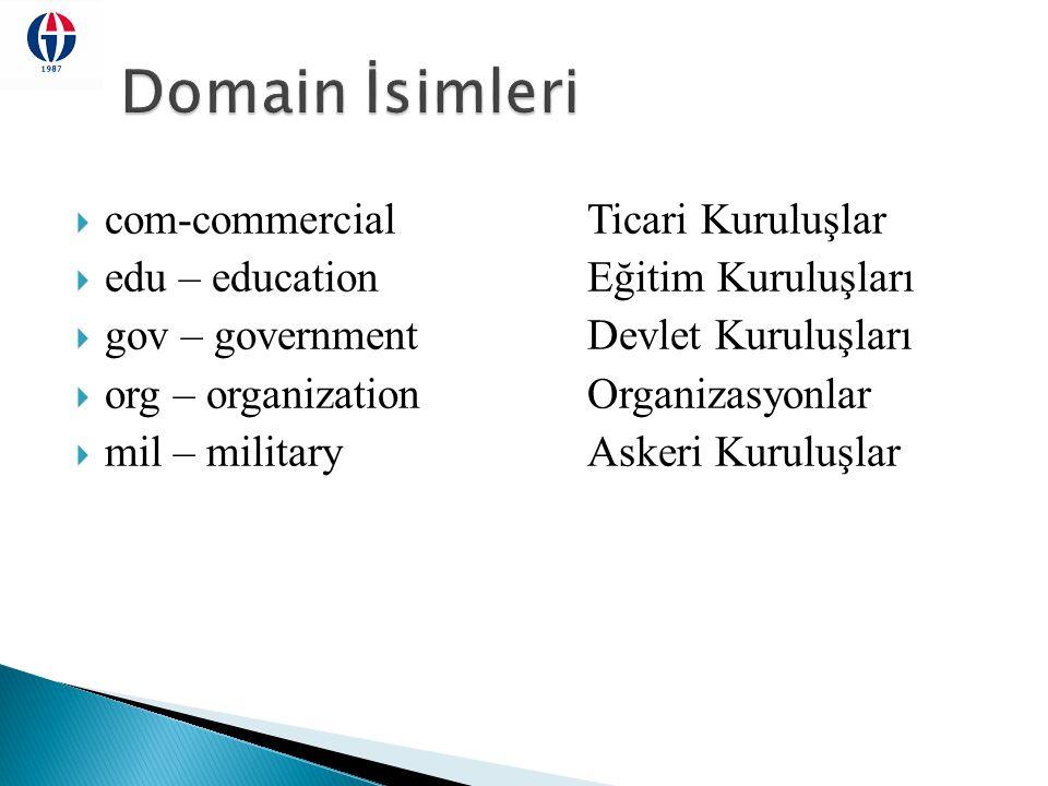 Domain İsimleri com-commercial Ticari Kuruluşlar