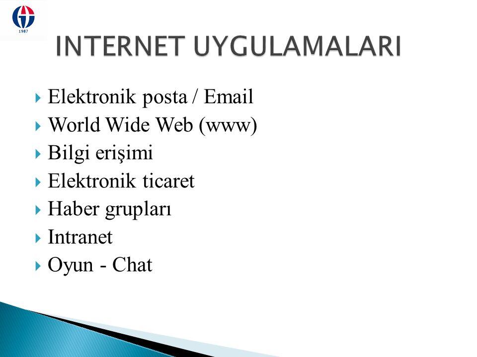 INTERNET UYGULAMALARI