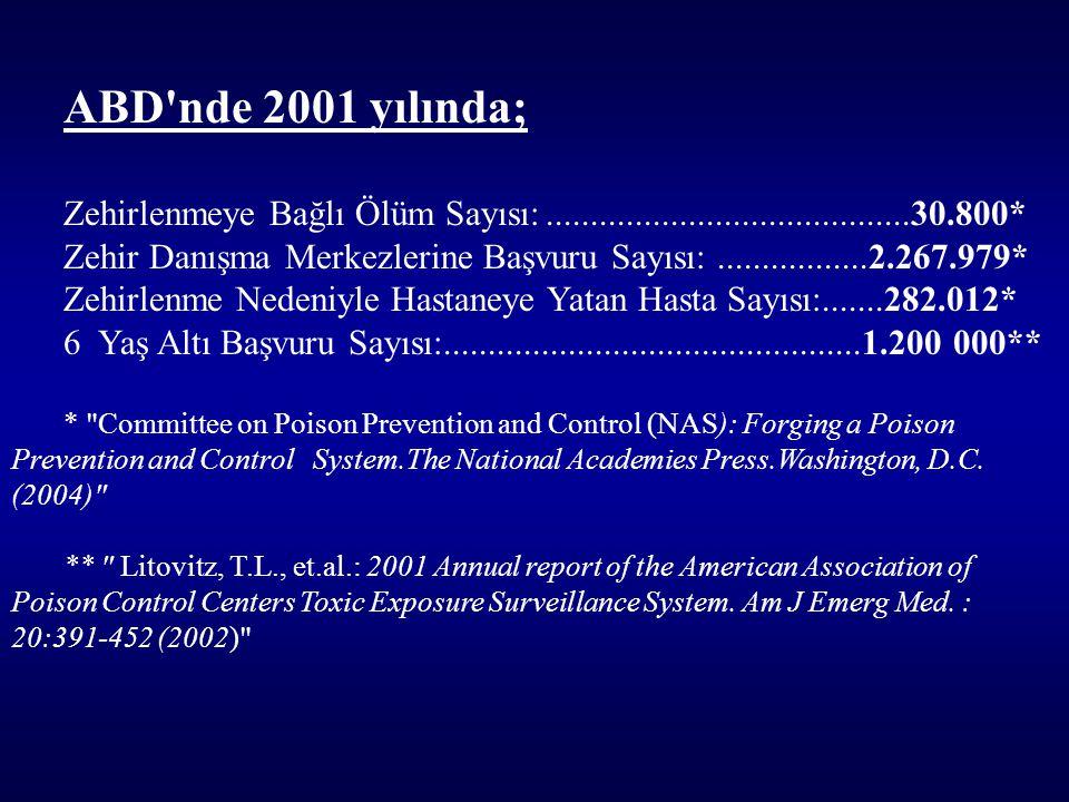 ABD nde 2001 yılında; Zehirlenmeye Bağlı Ölüm Sayısı: .........................................30.800*