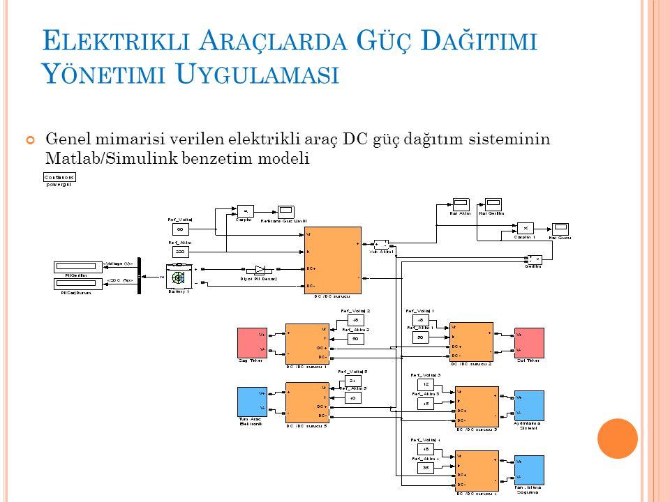 Elektrikli Araçlarda Güç Dağitimi Yönetimi Uygulamasi