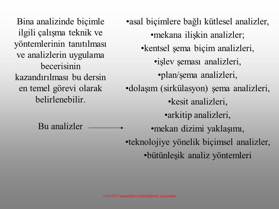 asal biçimlere bağlı kütlesel analizler, mekana ilişkin analizler;