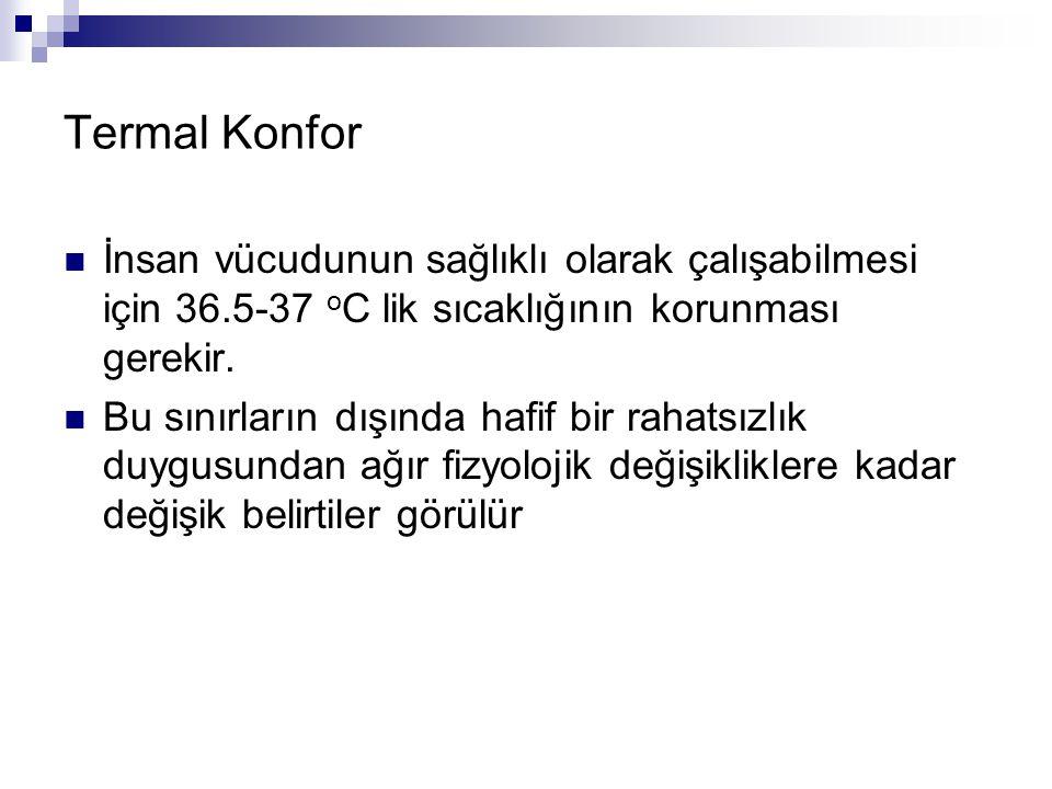 Termal Konfor İnsan vücudunun sağlıklı olarak çalışabilmesi için 36.5-37 oC lik sıcaklığının korunması gerekir.