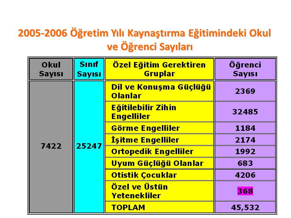 2005-2006 Öğretim Yılı Kaynaştırma Eğitimindeki Okul ve Öğrenci Sayıları
