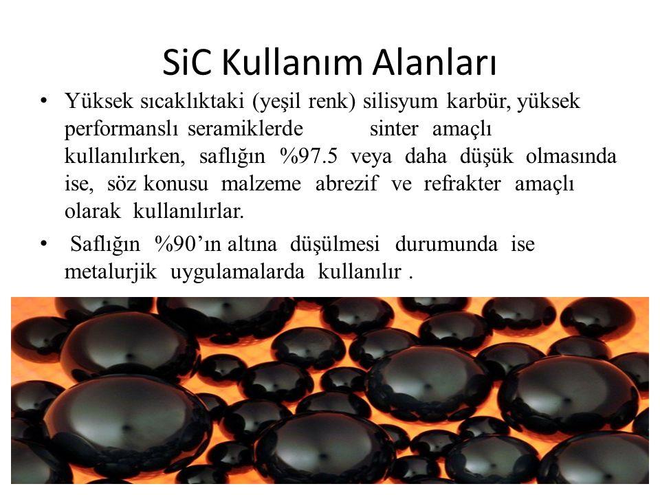 SiC Kullanım Alanları
