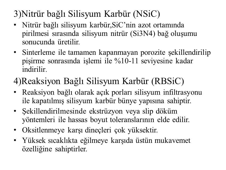 3)Nitrür bağlı Silisyum Karbür (NSiC)