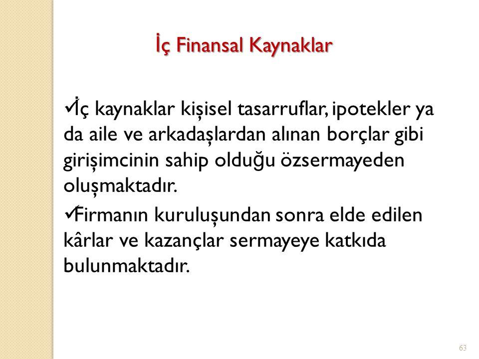 İç Finansal Kaynaklar
