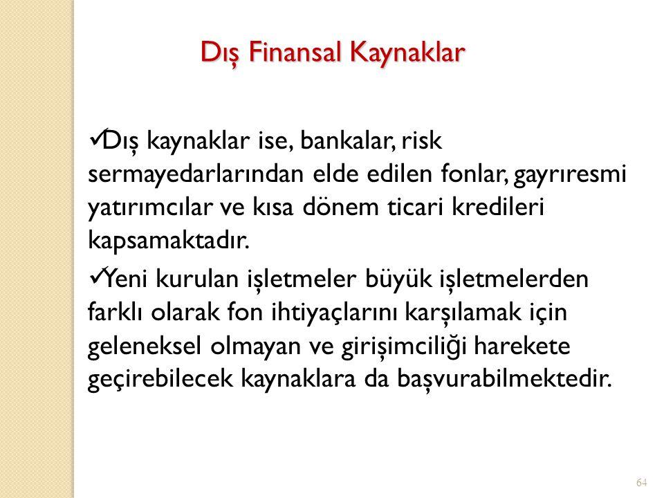 Dış Finansal Kaynaklar