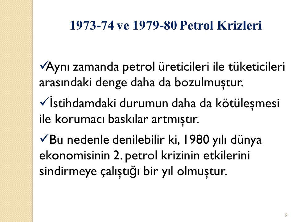1973-74 ve 1979-80 Petrol Krizleri Aynı zamanda petrol üreticileri ile tüketicileri arasındaki denge daha da bozulmuştur.