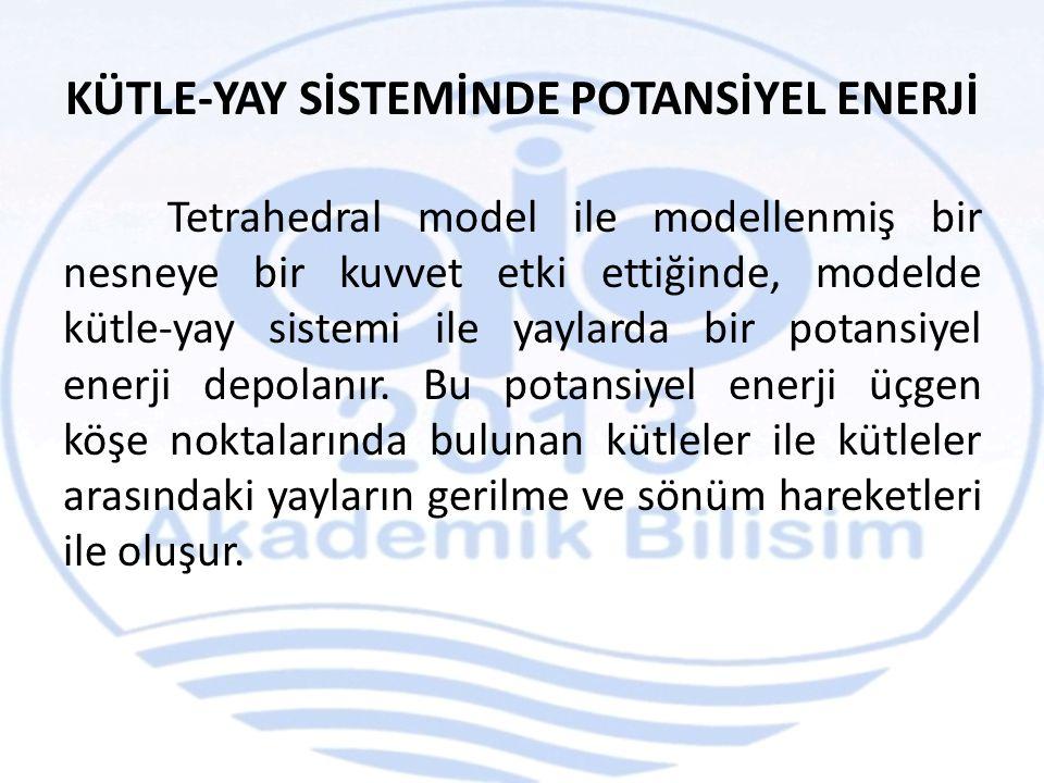 KÜTLE-YAY SİSTEMİNDE POTANSİYEL ENERJİ