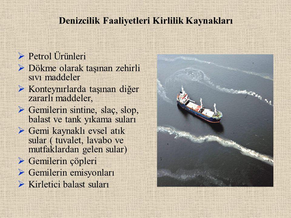 Denizcilik Faaliyetleri Kirlilik Kaynakları