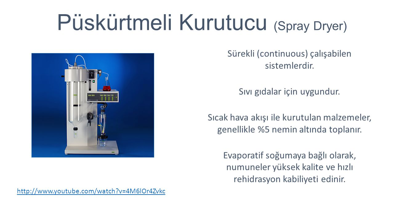 Püskürtmeli Kurutucu (Spray Dryer)