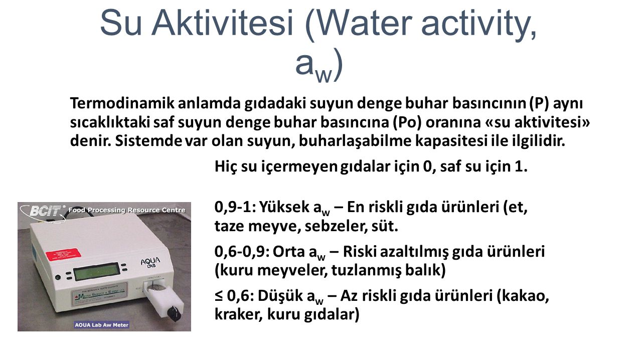 Su Aktivitesi (Water activity, aw)