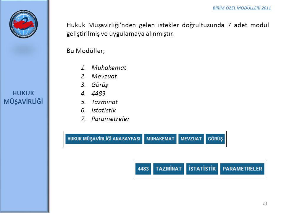 BİRİM ÖZEL MODÜLLERİ 2011 Hukuk Müşavirliği'nden gelen istekler doğrultusunda 7 adet modül geliştirilmiş ve uygulamaya alınmıştır.