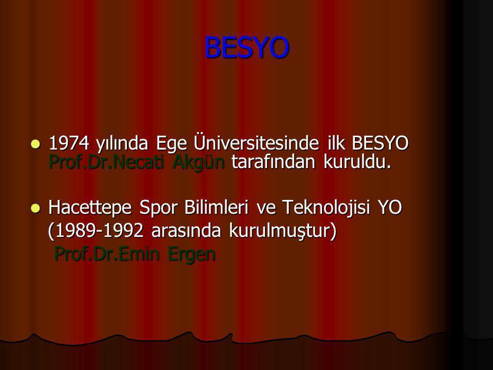 BESYO 1974 yılında Ege Üniversitesinde ilk BESYO Prof.Dr.Necati Akgün tarafından kuruldu. Hacettepe Spor Bilimleri ve Teknolojisi YO.