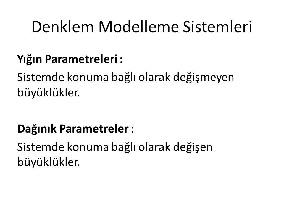 Denklem Modelleme Sistemleri