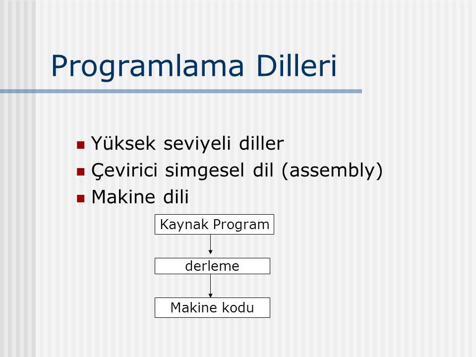 Programlama Dilleri Yüksek seviyeli diller