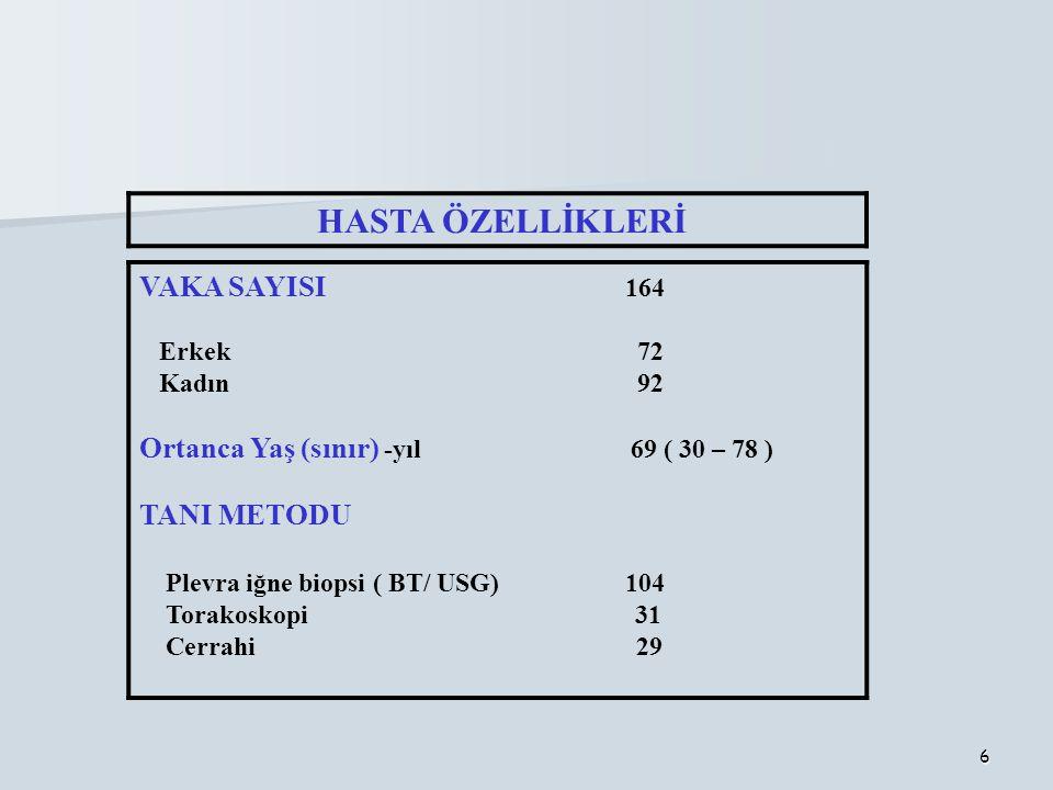 Ortanca Yaş (sınır) -yıl 69 ( 30 – 78 ) TANI METODU