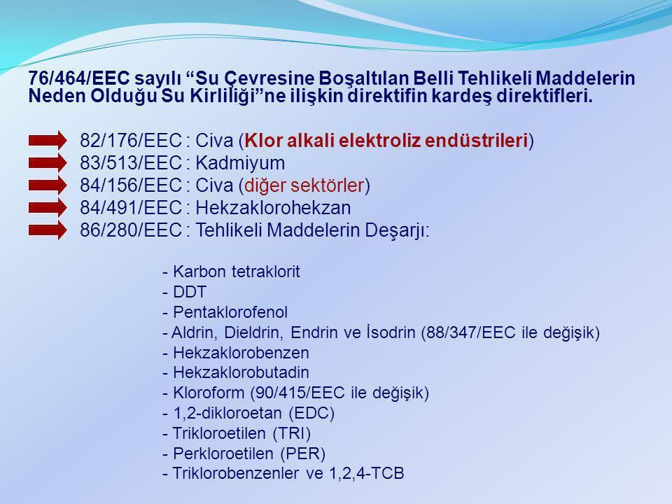 82/176/EEC : Civa (Klor alkali elektroliz endüstrileri)