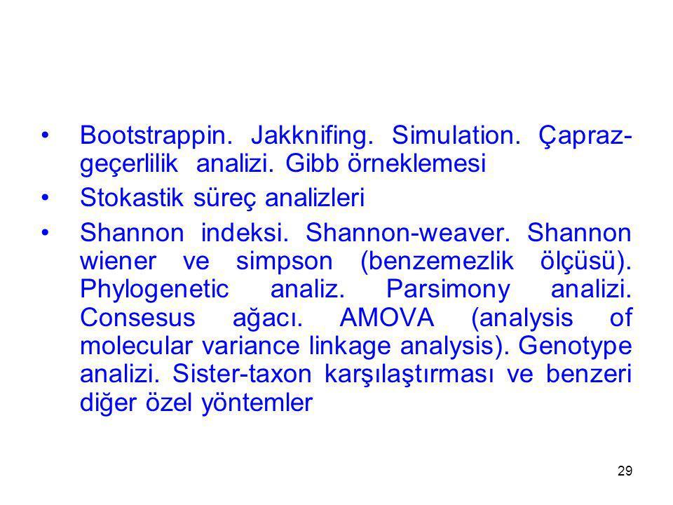 Bootstrappin. Jakknifing. Simulation. Çapraz-geçerlilik analizi