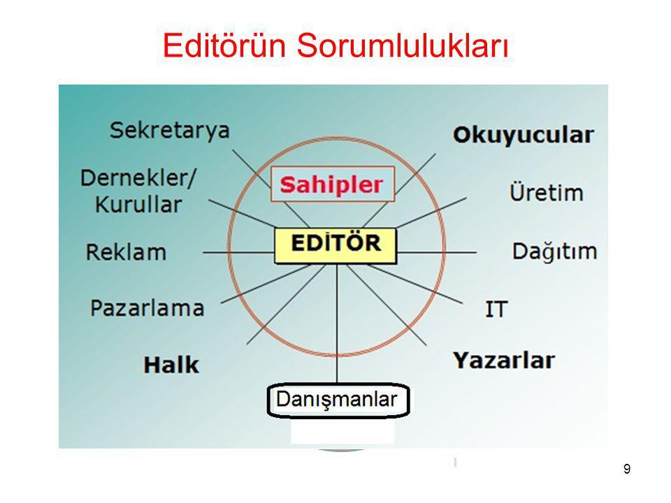 Editörün Sorumlulukları