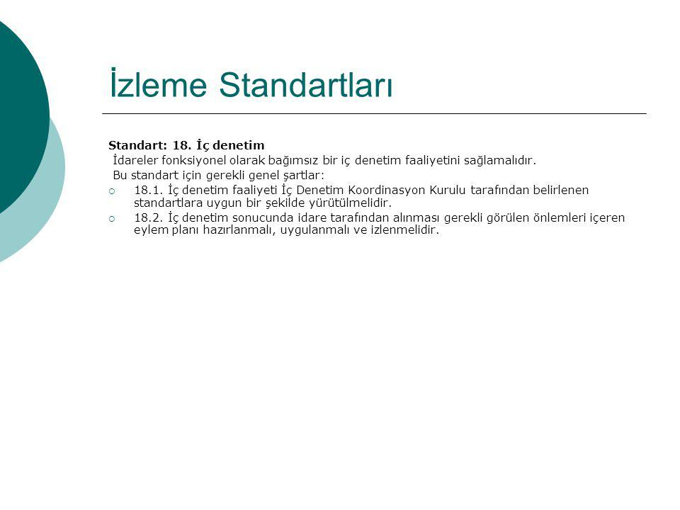 İzleme Standartları Standart: 18. İç denetim
