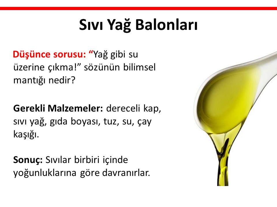 Sıvı Yağ Balonları