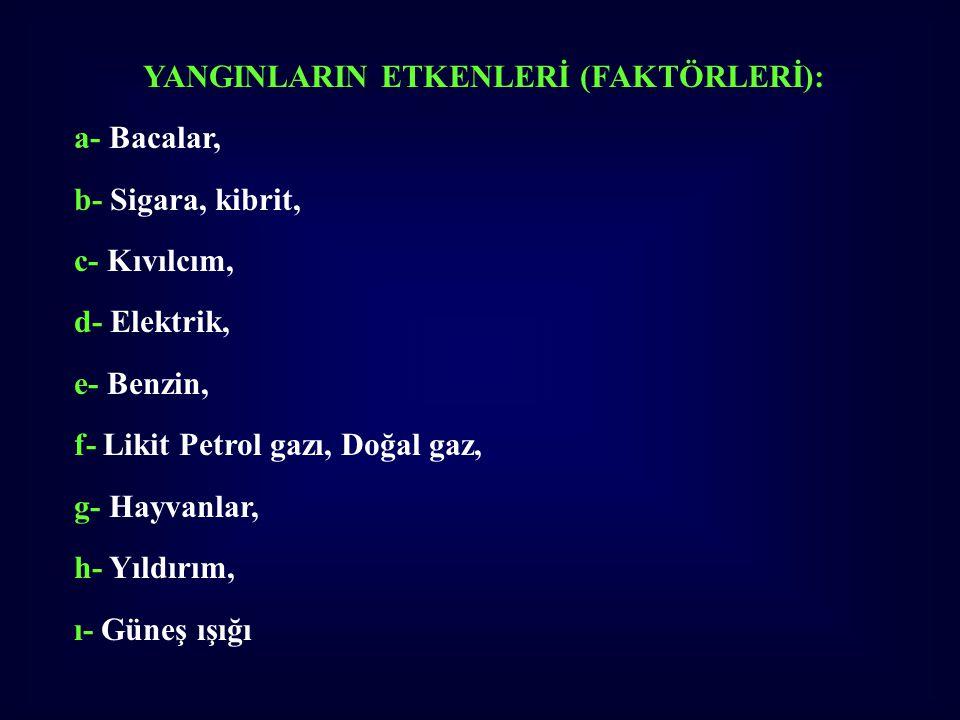 YANGINLARIN ETKENLERİ (FAKTÖRLERİ):