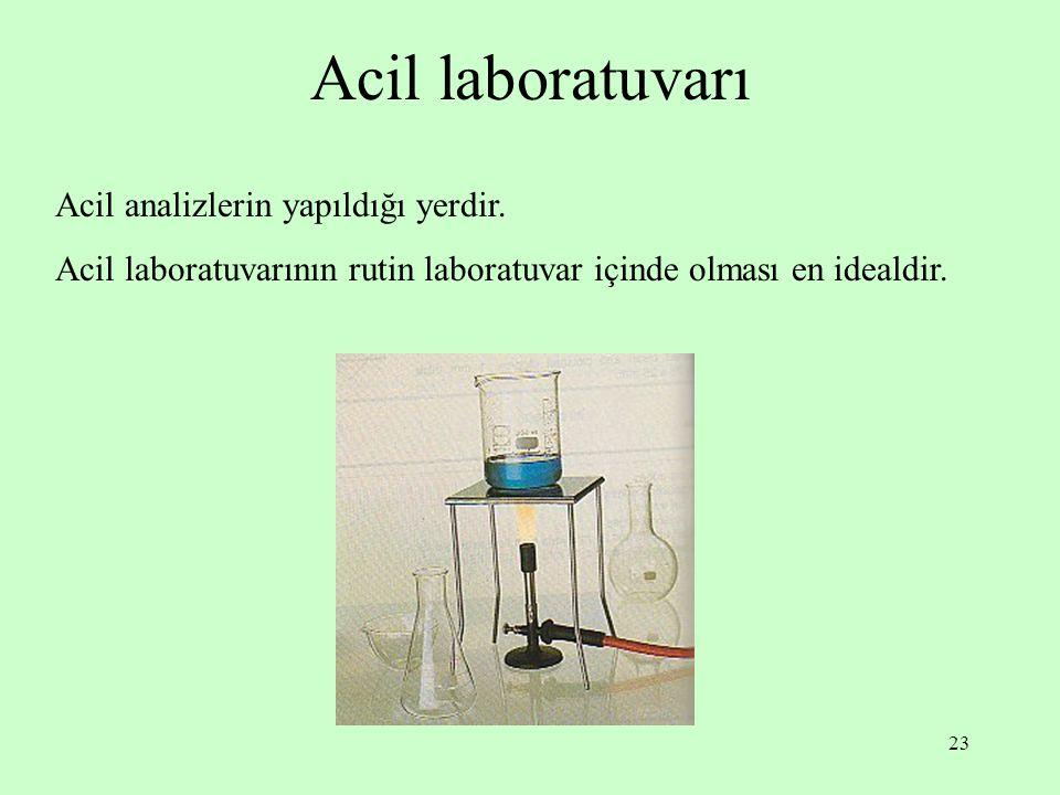 Acil laboratuvarı Acil analizlerin yapıldığı yerdir.