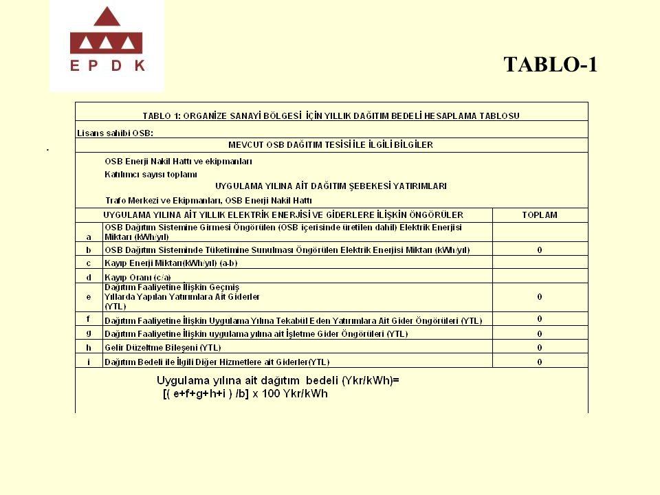 TABLO-1 .