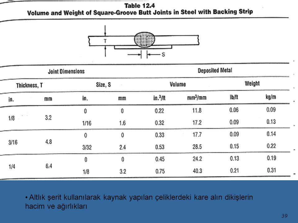 Altlık şerit kullanılarak kaynak yapılan çeliklerdeki kare alın dikişlerin hacim ve ağırlıkları