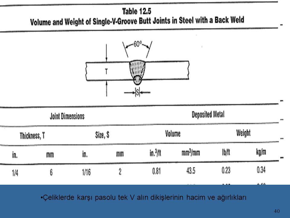 Çeliklerde karşı pasolu tek V alın dikişlerinin hacim ve ağırlıkları