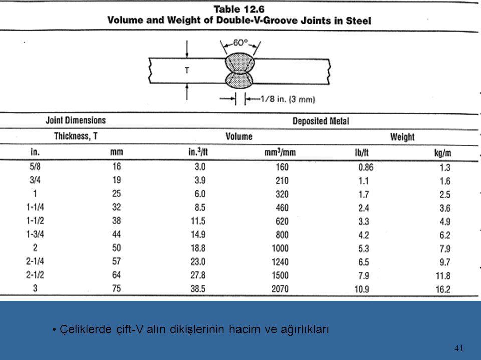 Çeliklerde çift-V alın dikişlerinin hacim ve ağırlıkları
