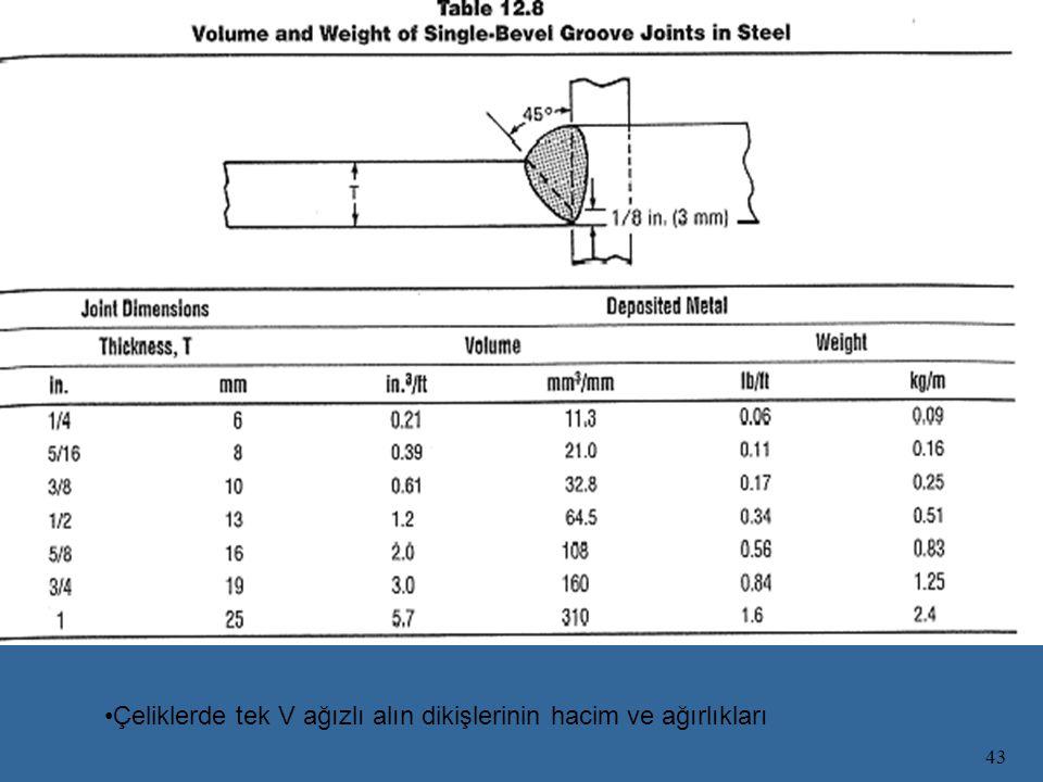 Çeliklerde tek V ağızlı alın dikişlerinin hacim ve ağırlıkları