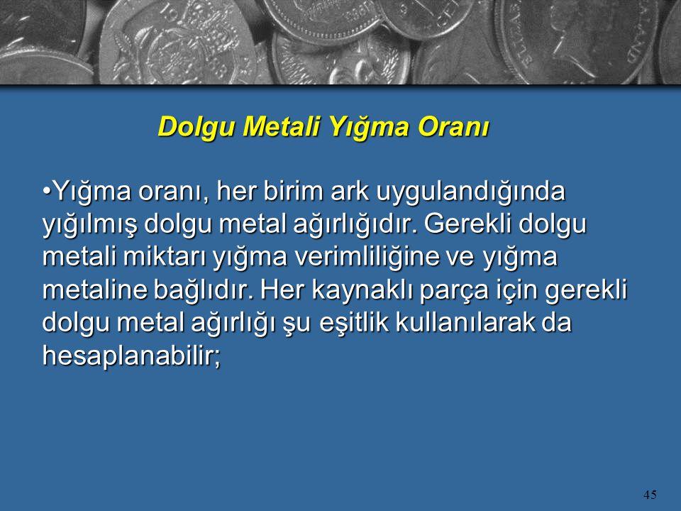 Dolgu Metali Yığma Oranı
