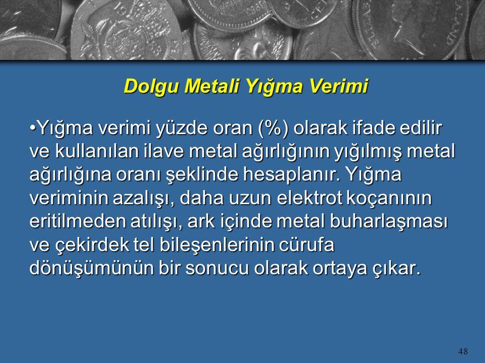 Dolgu Metali Yığma Verimi