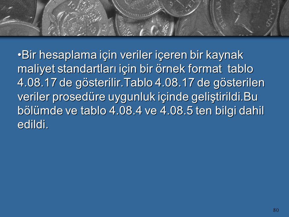 Bir hesaplama için veriler içeren bir kaynak maliyet standartları için bir örnek format tablo 4.08.17 de gösterilir.Tablo 4.08.17 de gösterilen veriler prosedüre uygunluk içinde geliştirildi.Bu bölümde ve tablo 4.08.4 ve 4.08.5 ten bilgi dahil edildi.