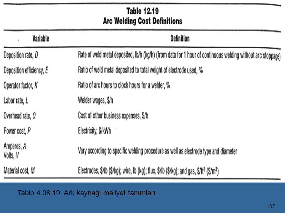 Tablo 4.08.19. Ark kaynağı maliyet tanımları