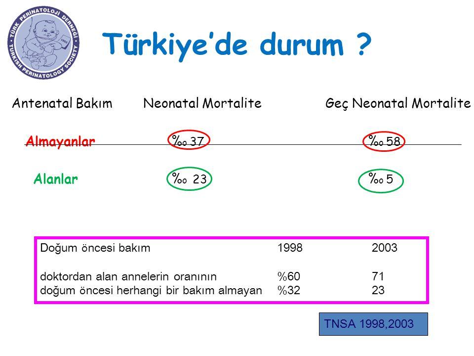 Türkiye'de durum Antenatal Bakım Neonatal Mortalite Geç Neonatal Mortalite. Almayanlar %o 37 %o 58.