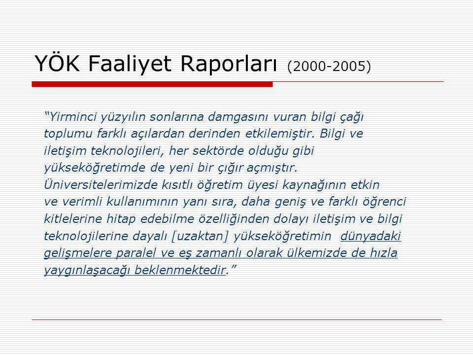 YÖK Faaliyet Raporları (2000-2005)