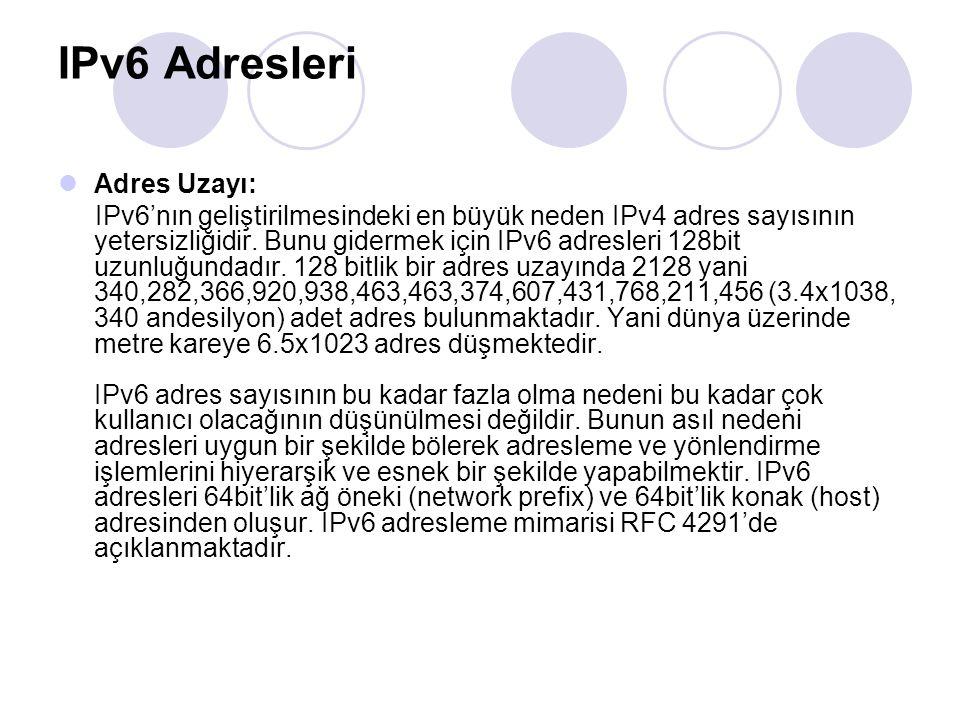 IPv6 Adresleri Adres Uzayı: