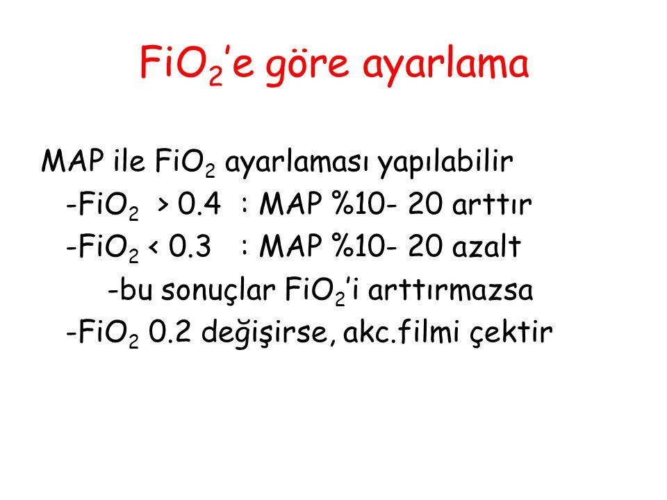 FiO2'e göre ayarlama MAP ile FiO2 ayarlaması yapılabilir