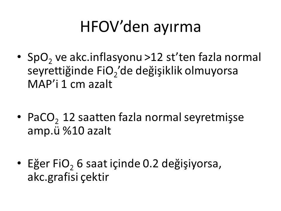 HFOV'den ayırma SpO2 ve akc.inflasyonu >12 st'ten fazla normal seyrettiğinde FiO2'de değişiklik olmuyorsa MAP'i 1 cm azalt.