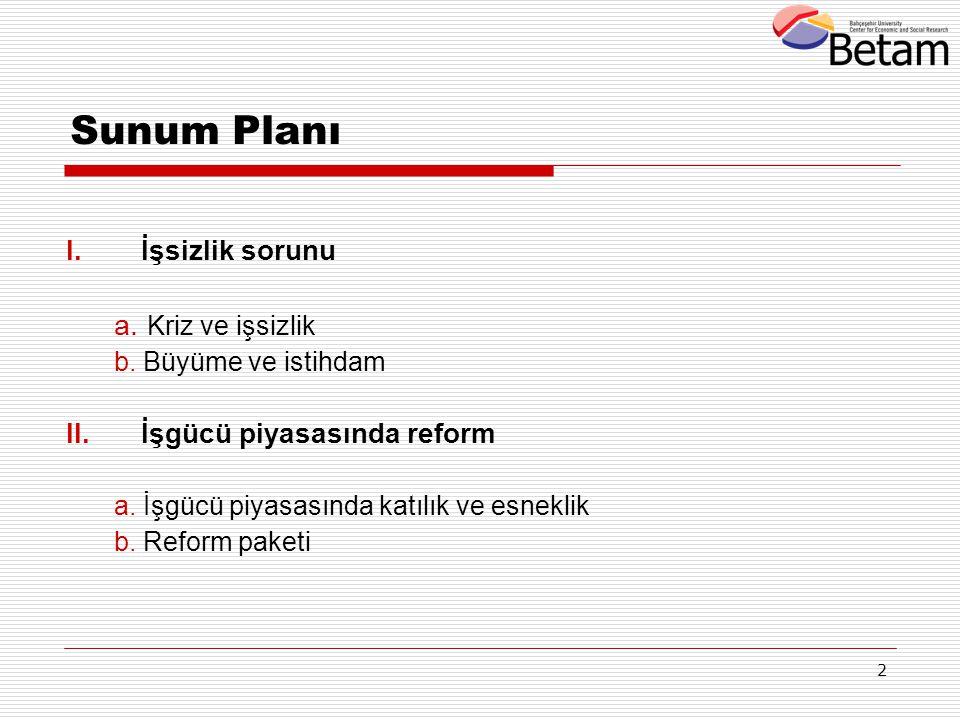Sunum Planı Kriz ve işsizlik İşsizlik sorunu İşgücü piyasasında reform