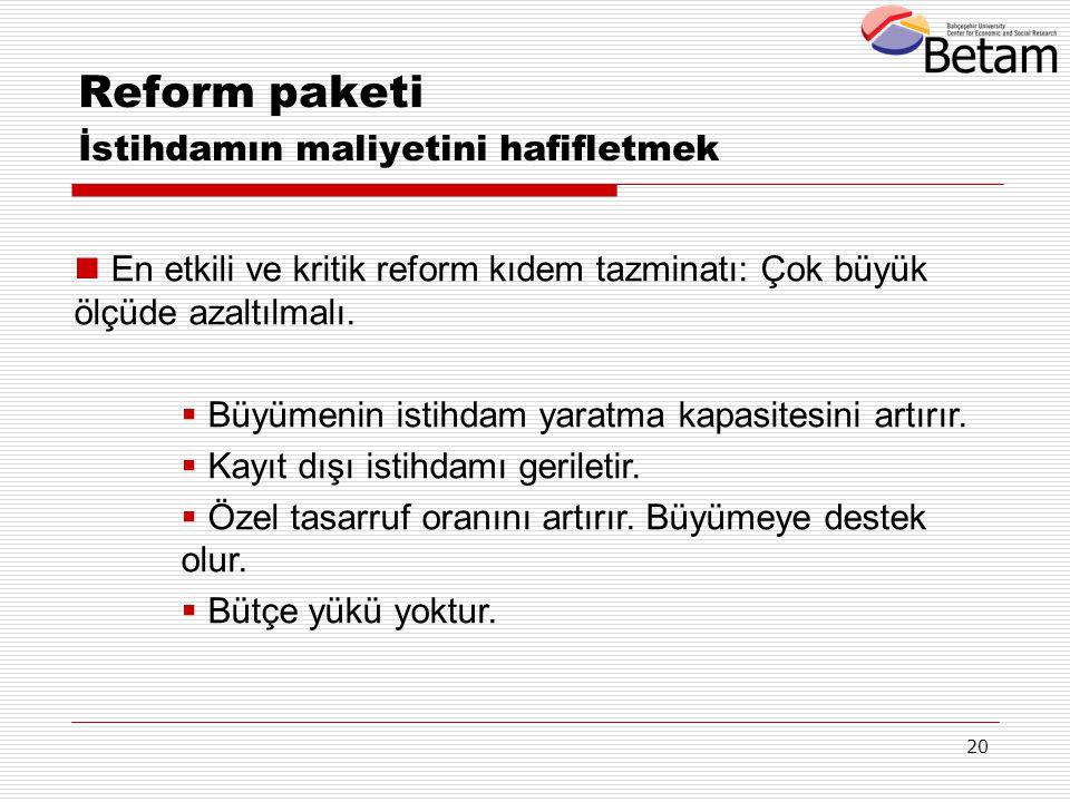 Reform paketi İstihdamın maliyetini hafifletmek