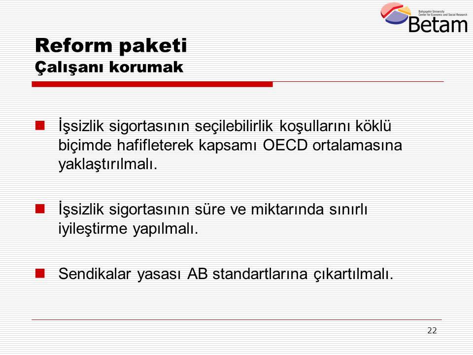 Reform paketi Çalışanı korumak